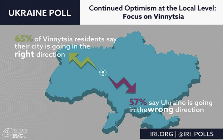 DECENTRALIZATION: Local optimism vs national pessimism - making sense of Ukraine's post-Maidan paradox