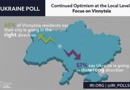 DECENTRALIZATION: Local optimism vs national pessimism - making sense of Ukraine's post-Maidan paradox